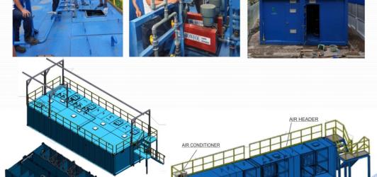 Sewage Treatment Plant – STP